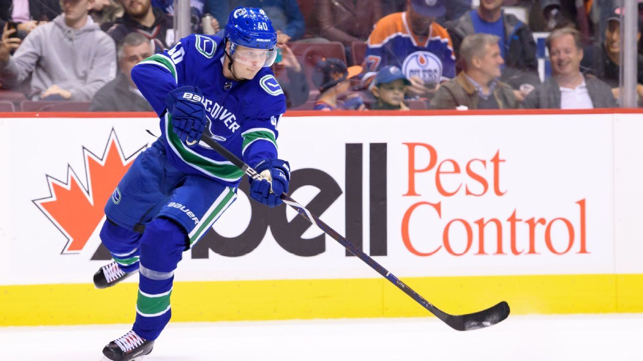 NHL - Impact prospects for the 2018-19 season, including Elias Pettersson