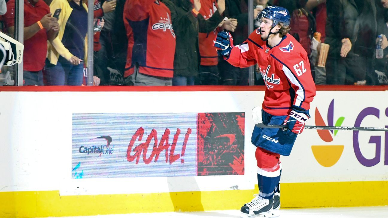 Looking ahead for the Capitals: Tough decisions on veteran free agents