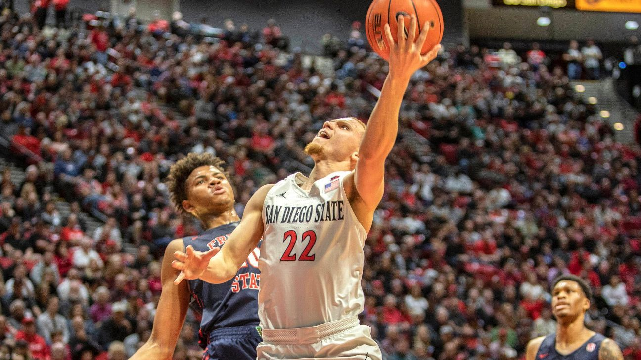 College Basketball Power Rankings Just How Good Is San