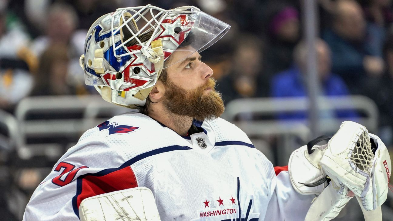 Capitals Braden Holtby Coach Todd Reirden Address Uncertainty After Early Playoff Exit