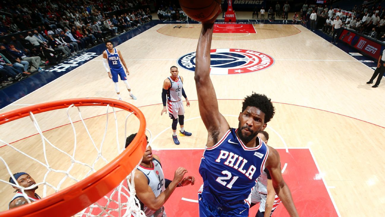 Philadelphia 76ers' Joel Embiid cruises to playoff career-high 36 points in rout of Washington Wizards – ESPN