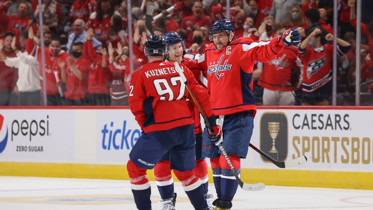 Viewer's guide to Capitals-Avalanche, Blackhawks-Islanders