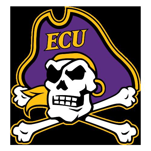 East Carolina Lady Pirates