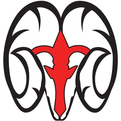 Winston-Salem Rams