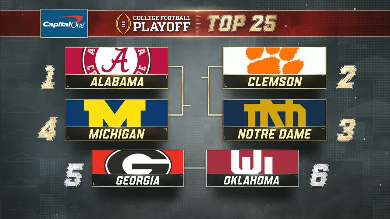 Oklahoma, Georgia remain outside the CFP