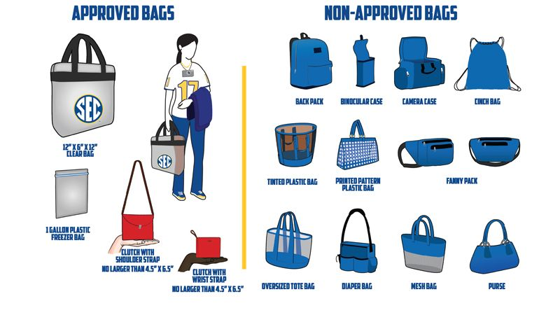 Sec Implements Clear Bag Policy For All Football Games