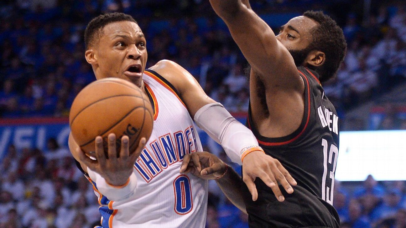 Are Russell Westbrook, James Harden and the NBA's ...