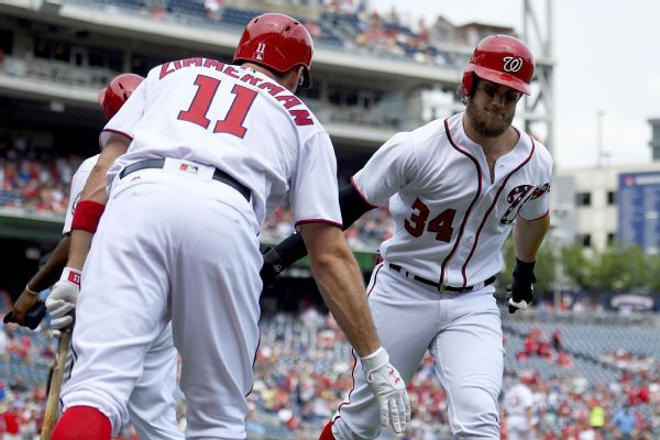 Ryan Zimmerman not surprised Bryce Harper, Manny Machado unsigned