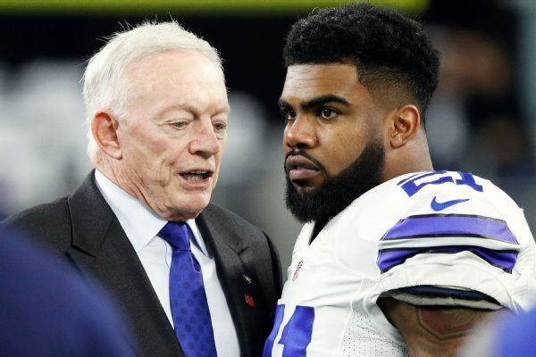 Jerry not expecting NFL to discipline Elliott