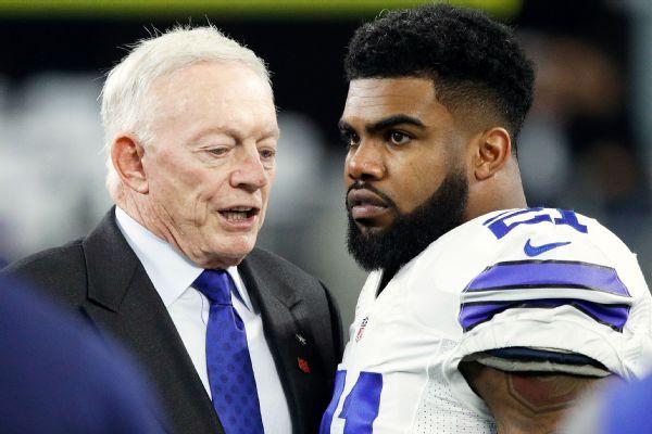 Jerry not expecting NFL to discipline Elliott