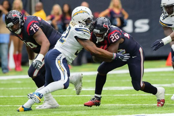 Chargers LB Denzel Perryman out for season with knee injury