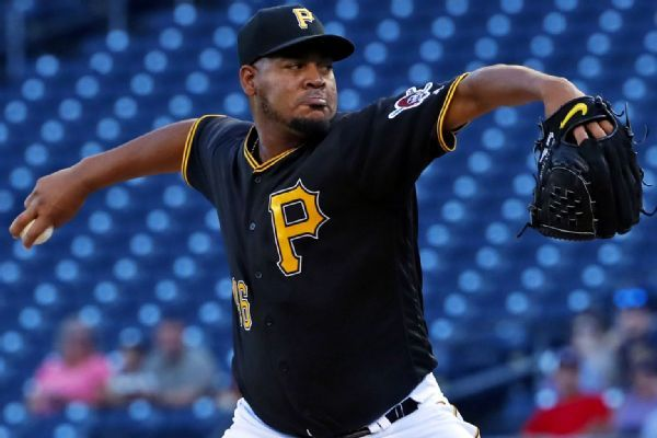 White Sox acquire right-hander Ivan Nova from Pirates