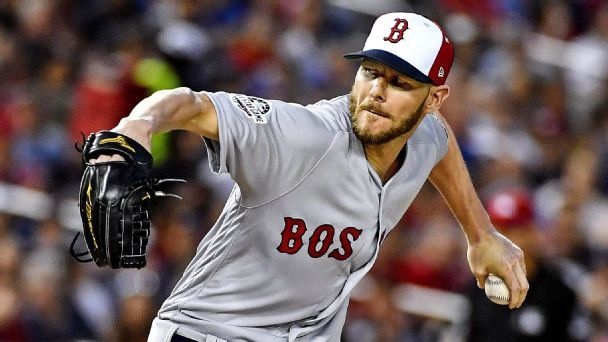 Risk, legacy and the future of the Red Sox: Five questions about Chris Sale's extension