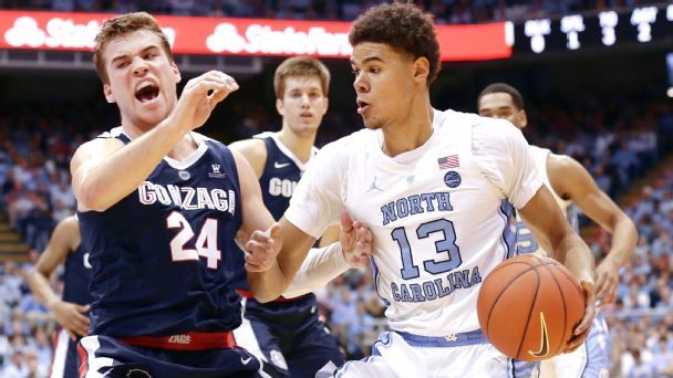 Why Gonzaga, UCLA and Syracuse should be concerned