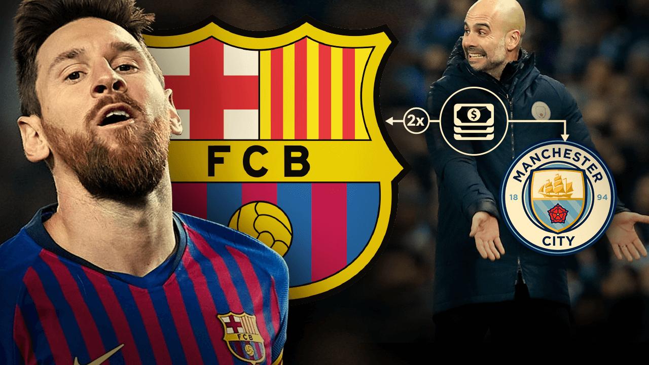Barcelona gasta mais que R$ 2 bilhões em salários, quase o dobro do Manchester City