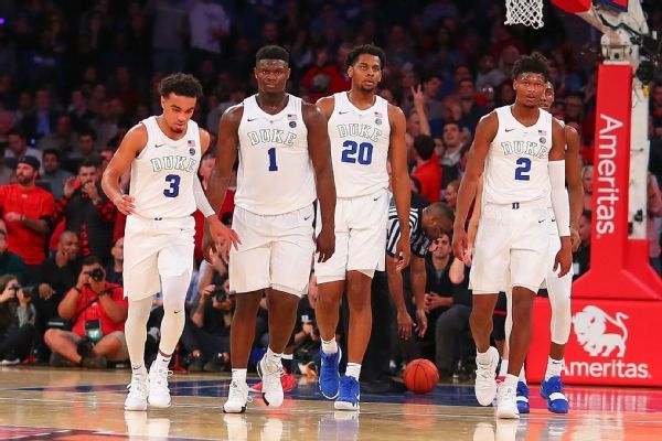 A not-so-serious but still effective Duke player power ranking
