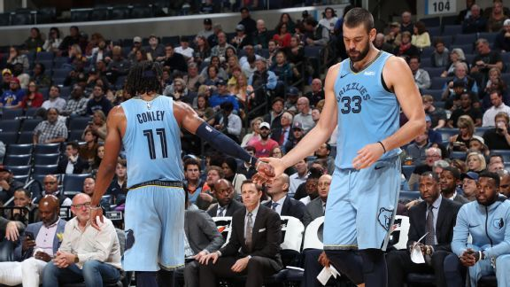Fantasy NBA Daily Notes: End of the line for Gasol, Conley and the Grizz?