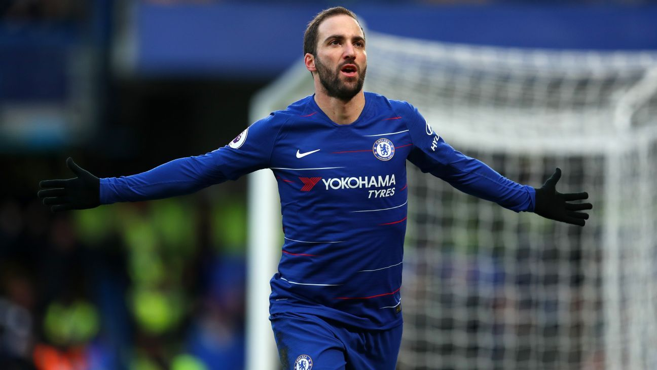 Chelsea confident over lowering €36m fee for Juventus' Higuain - sources