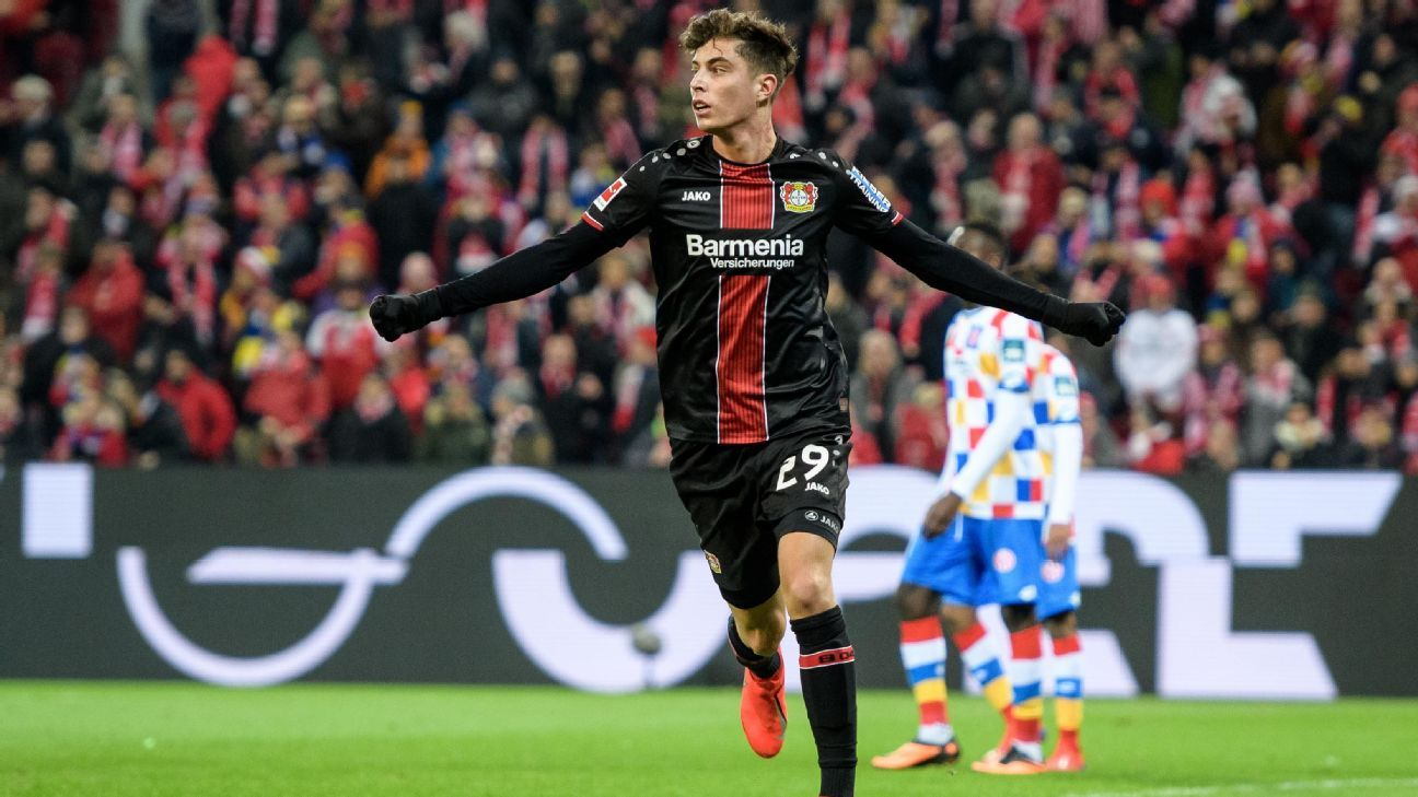 Transfer Talk: Arsenal want Kai Havertz, known as the 'new Ozil'
