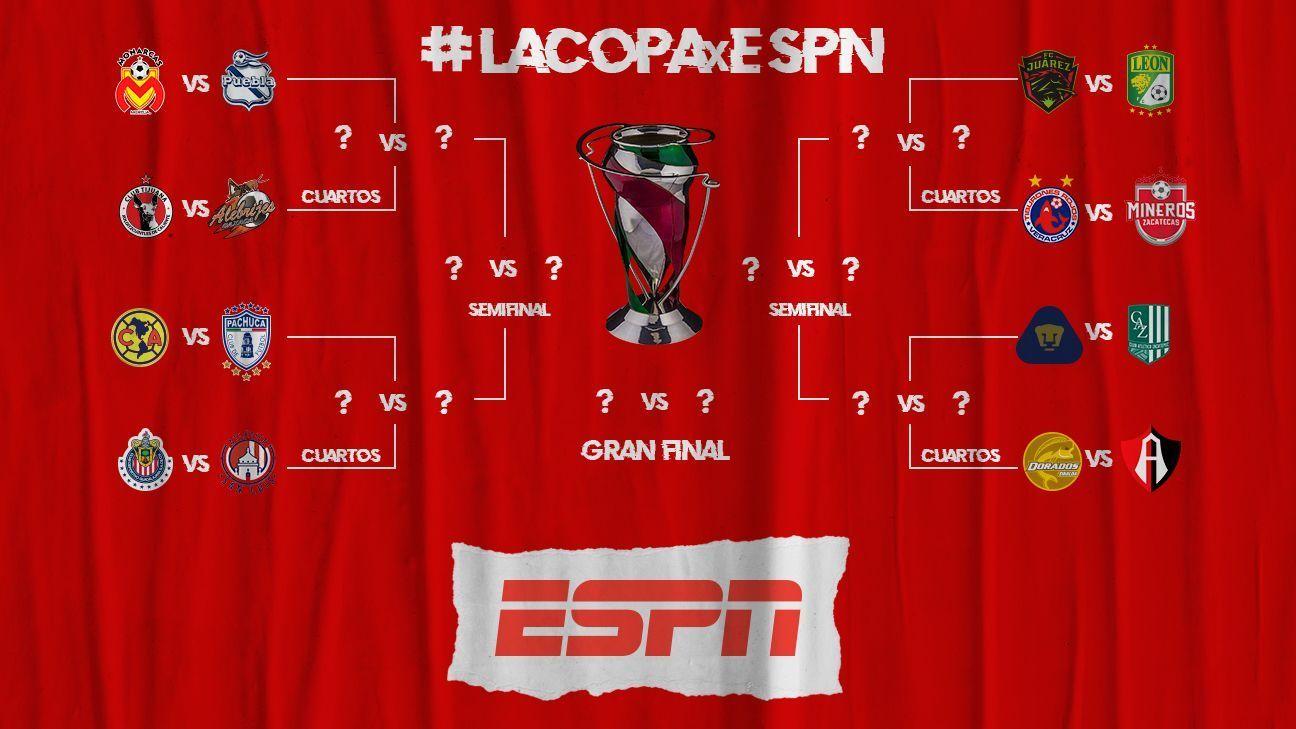 Definidos los octavos de final de la Copa MX Clausura 2019