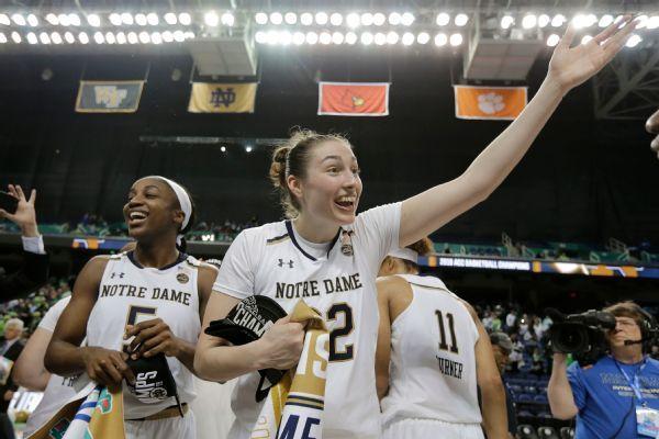 Women's NCAA basketball tournament 2019 bracket winners and losers