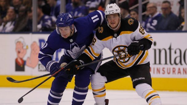 The NHL playoff matchups we want to see