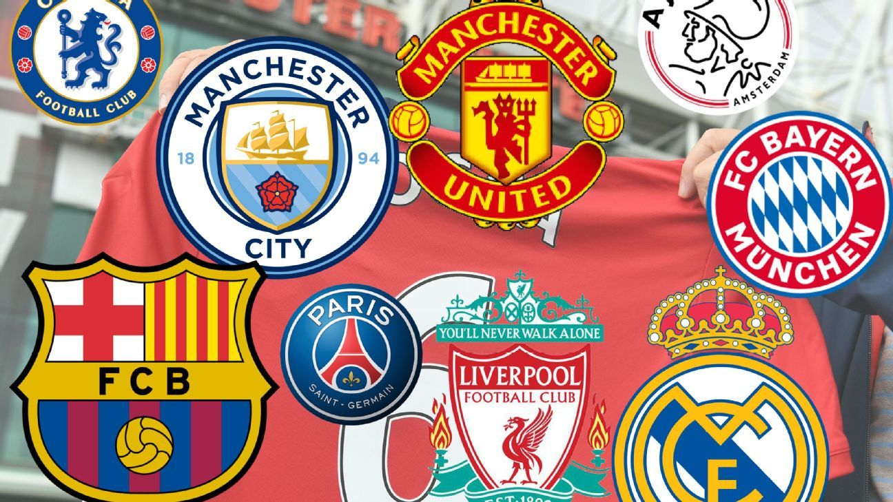 QUIZ: Which top European club should you join? Real Madrid, Man United, Barcelona or another?