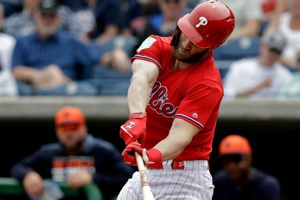 Harper hits 1st Grapefruit League HRs with Phils