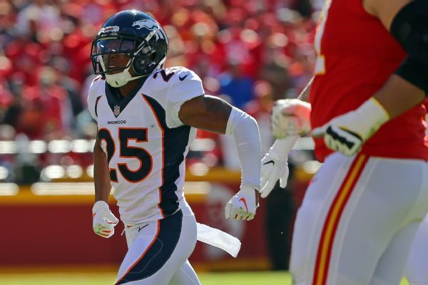 Sources: Broncos' Harris wants new deal or trade
