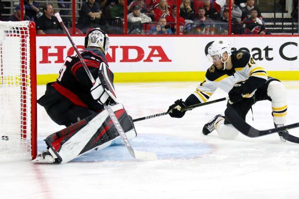 Bruins' Wagner sent for tests, to miss Game 4