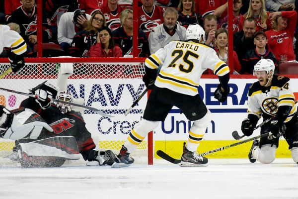 Canes' goalie switch not enough to avoid 0-3 hole