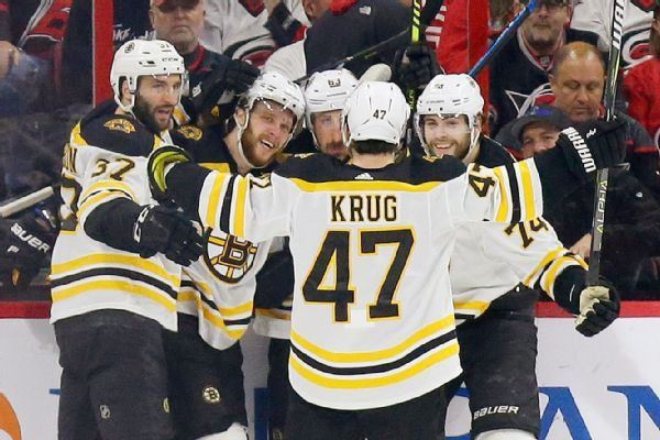 Bruins to scrimmage to keep sharp for Cup Final