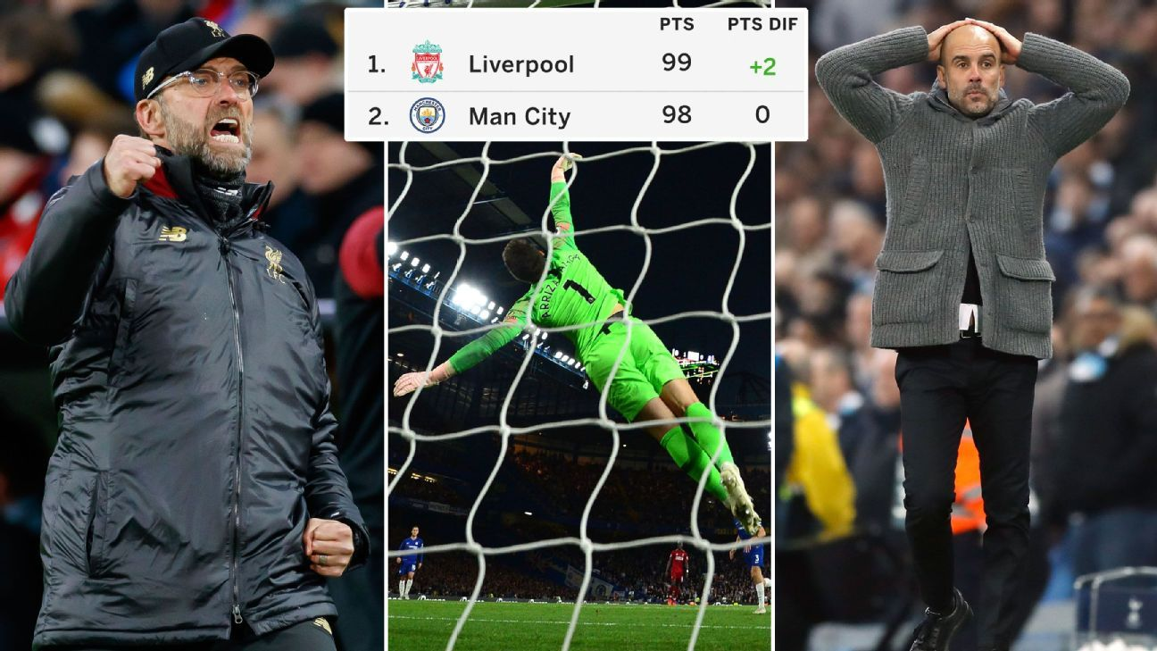 What if long-range goals counted double? Liverpool would be Premier League champions!