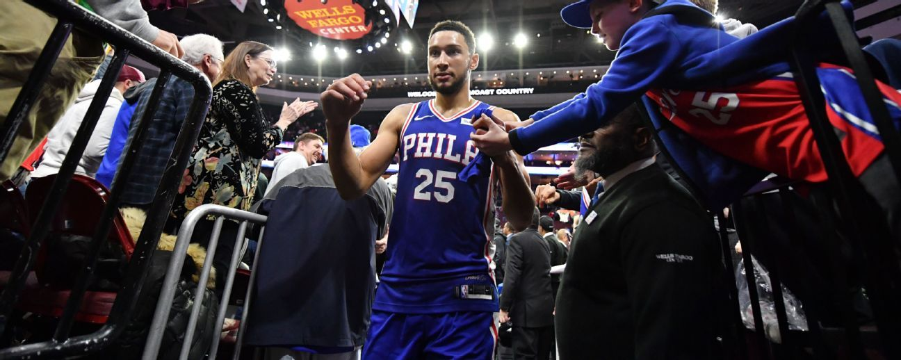 Ben Simmons confirmed in Australia's 2019 World Cup squad