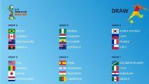 Se sortearon los grupos del Mundial Sub 17