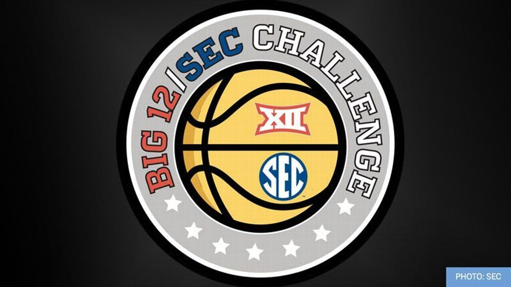 Big 12/SEC Women's Basketball Challenge Opens Wednesday