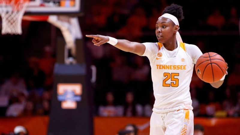 SEC Women's Basketball Weekly Honors