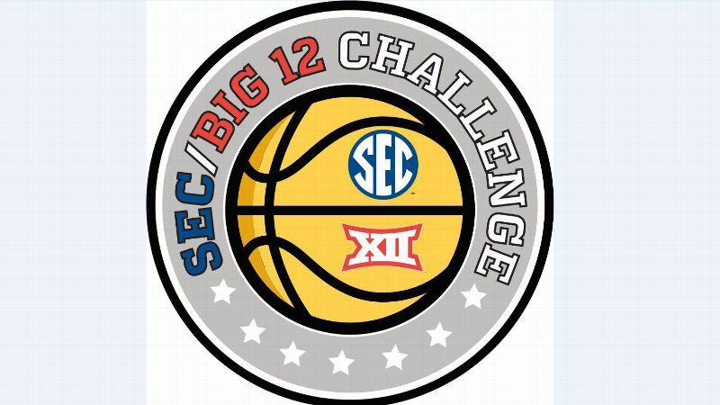 SEC/Big 12 Women's Basketball Challenge games announced