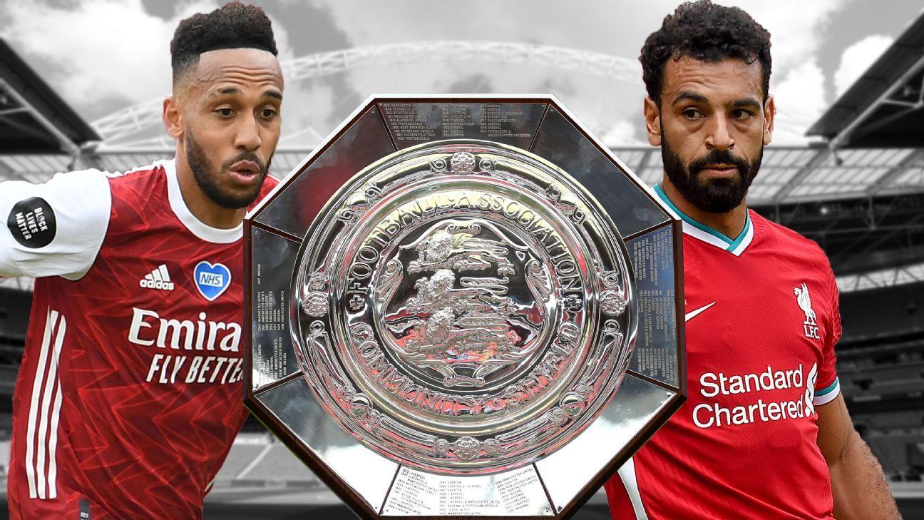 Арсенал — Ливерпуль 29.08.2020