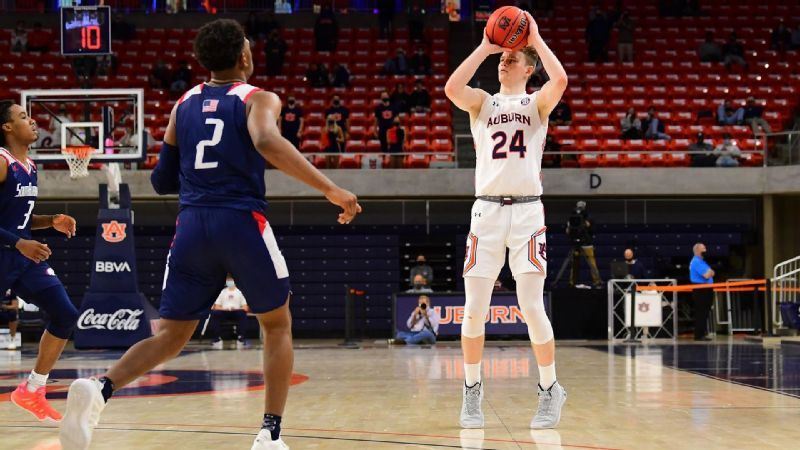 Auburn ties SEC 3-point record in win vs. South Alabama