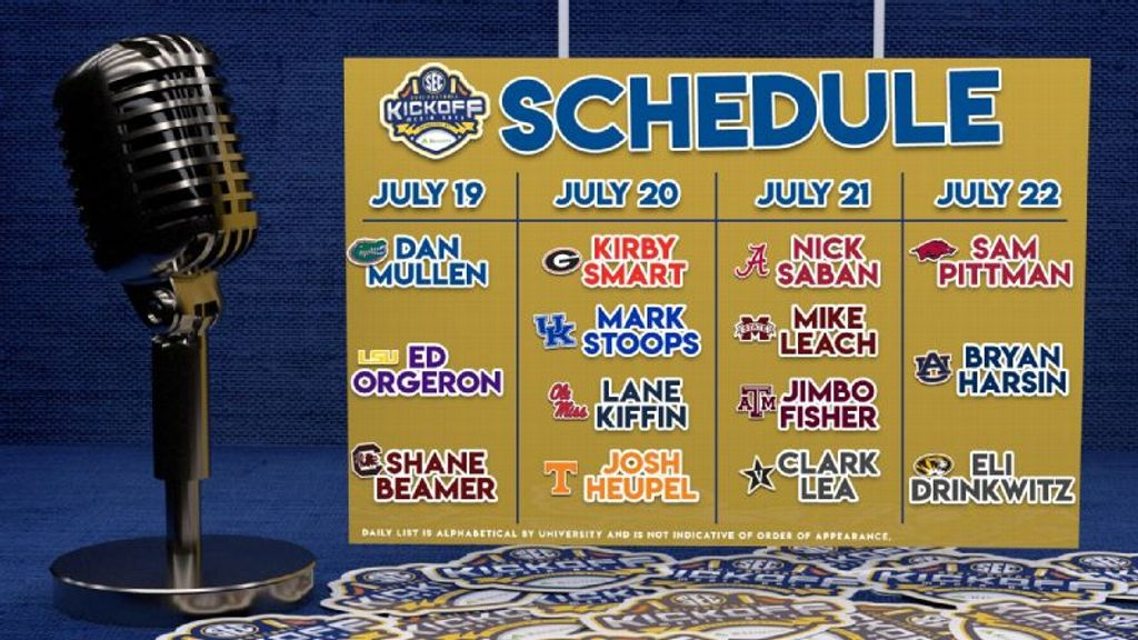SEC Announces Schedule for 2021 Football Media Days