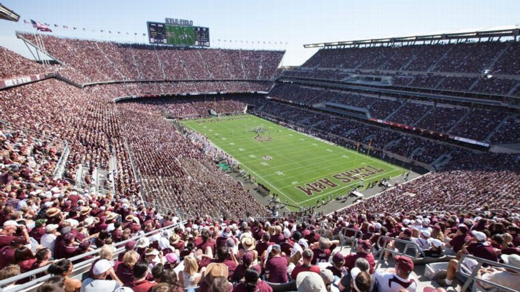 Game Day in College Station - Home of the Aggies