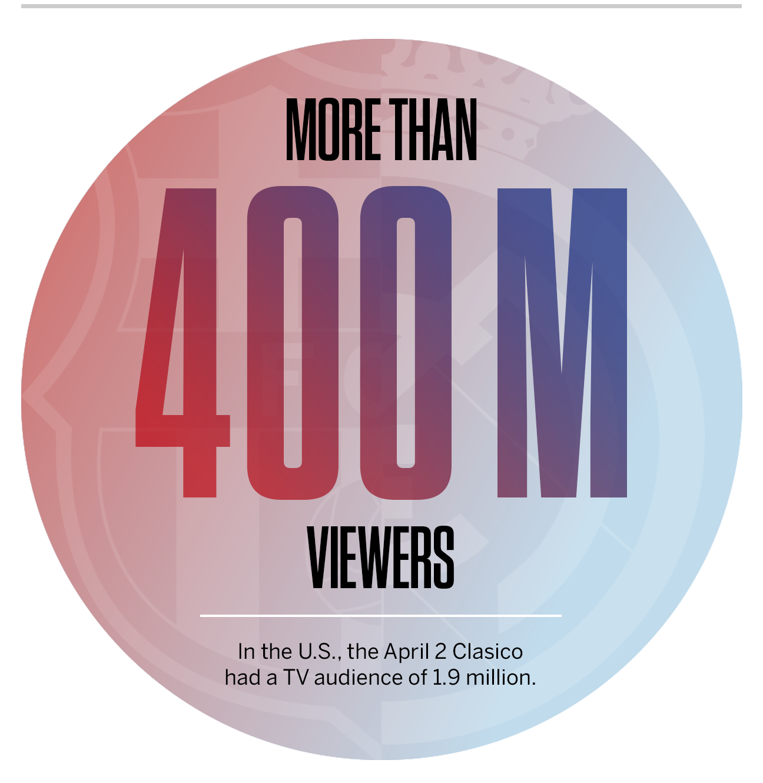 el clasico television ratings