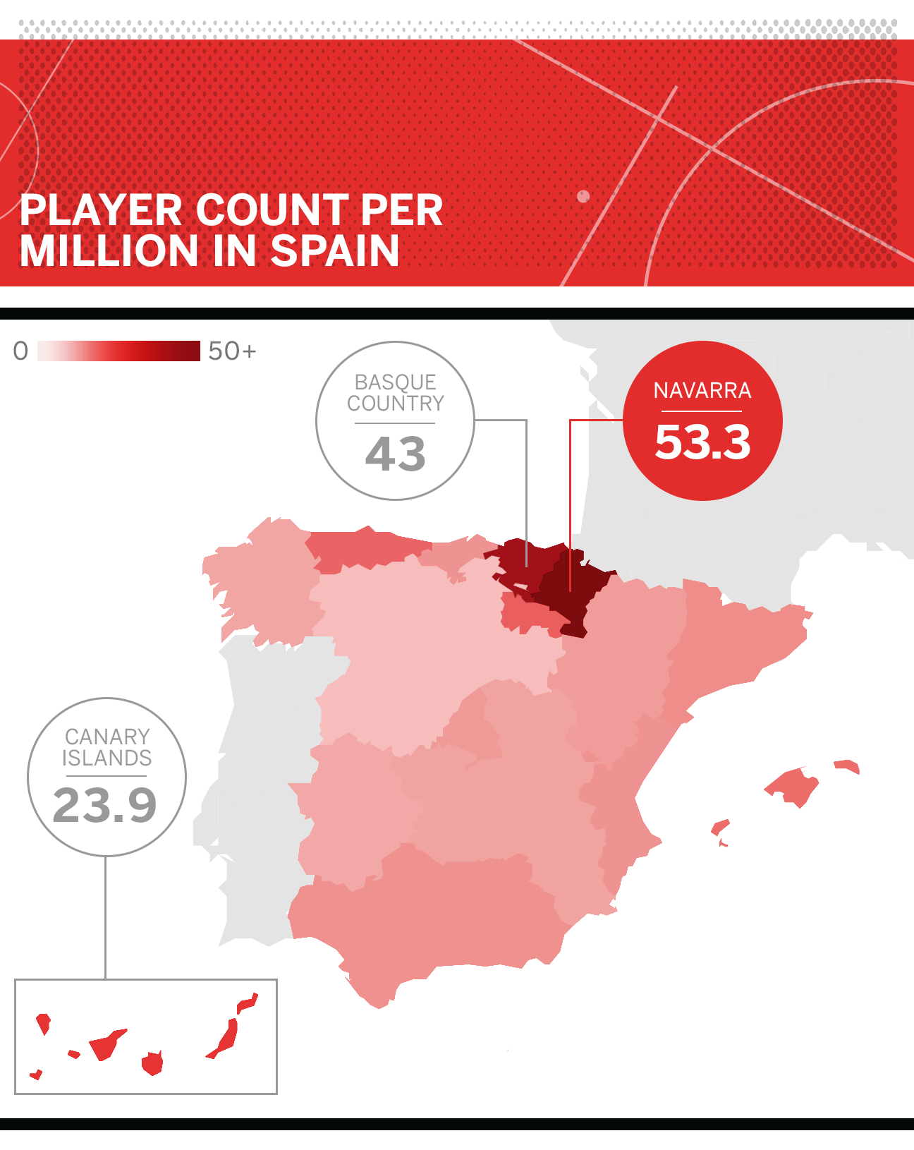 albion online player count
