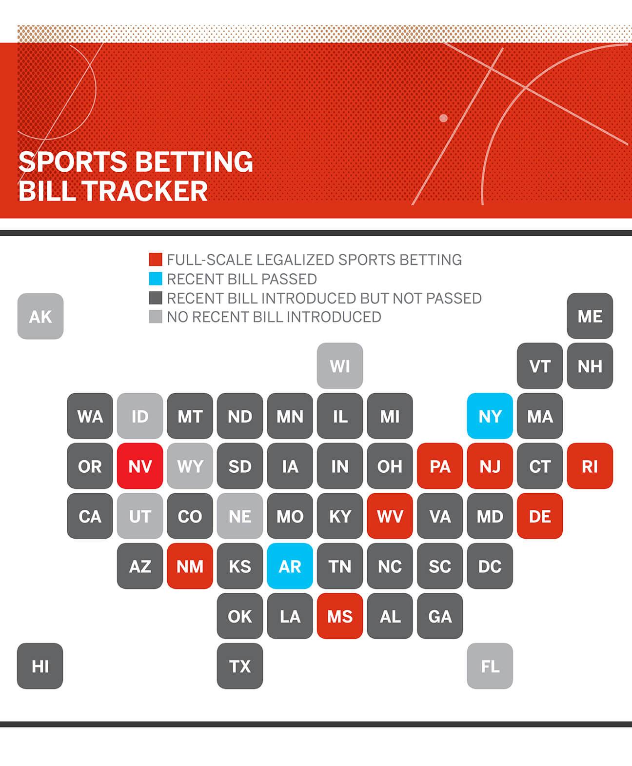 California pols okay amended online casino, sports betting legislation SBBgraphic1