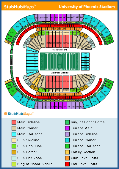 University of phoenix stadium seat view elcho table