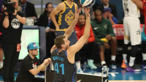Dirk scores 17 in 3-point contest