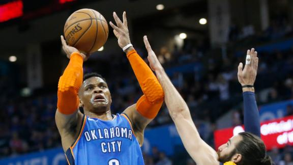 Westbrook scores 43, ends triple-double streak in Thunder 2OT win