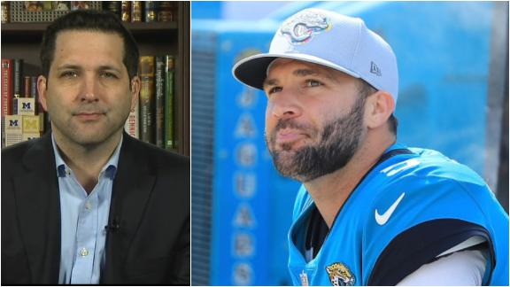 What will the market be for Blake Bortles in free agency?