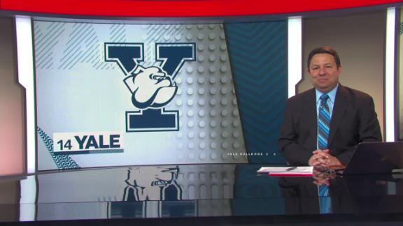 Yale could author biggest upset of first round